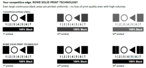 best black white plotter